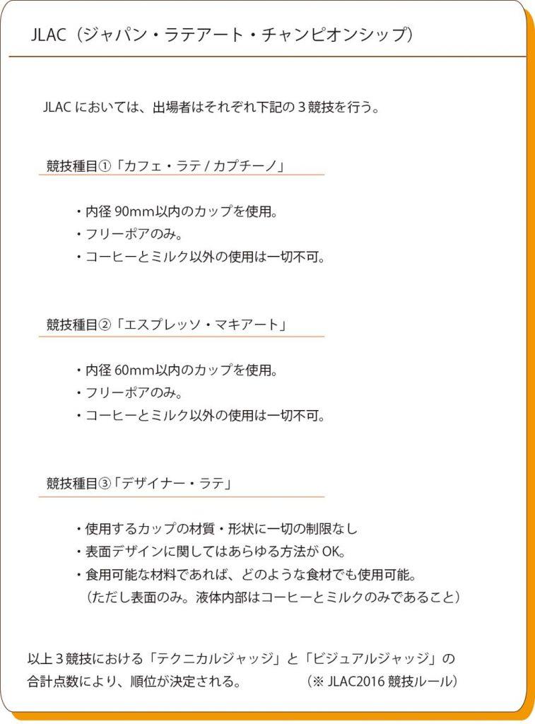 ジャパンラテアートチャンピオンシップ